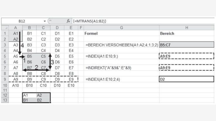 Kombinatorik formeln