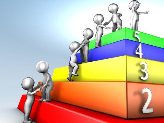 CMMI dient dazu, Entwicklungs- und Dienstleistungsorganisationen zu fokussieren und schlanker zu machen.
