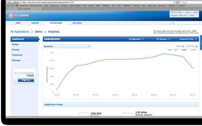 Flurry Analytics - Google Analytics für Apps.