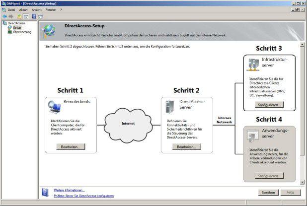 Windows Server 2008 R2 ist das erste Serverbetriebssystem von Microsoft, das DirectAccess unterstützt.