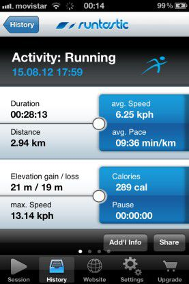 Fit mit Runtastic.