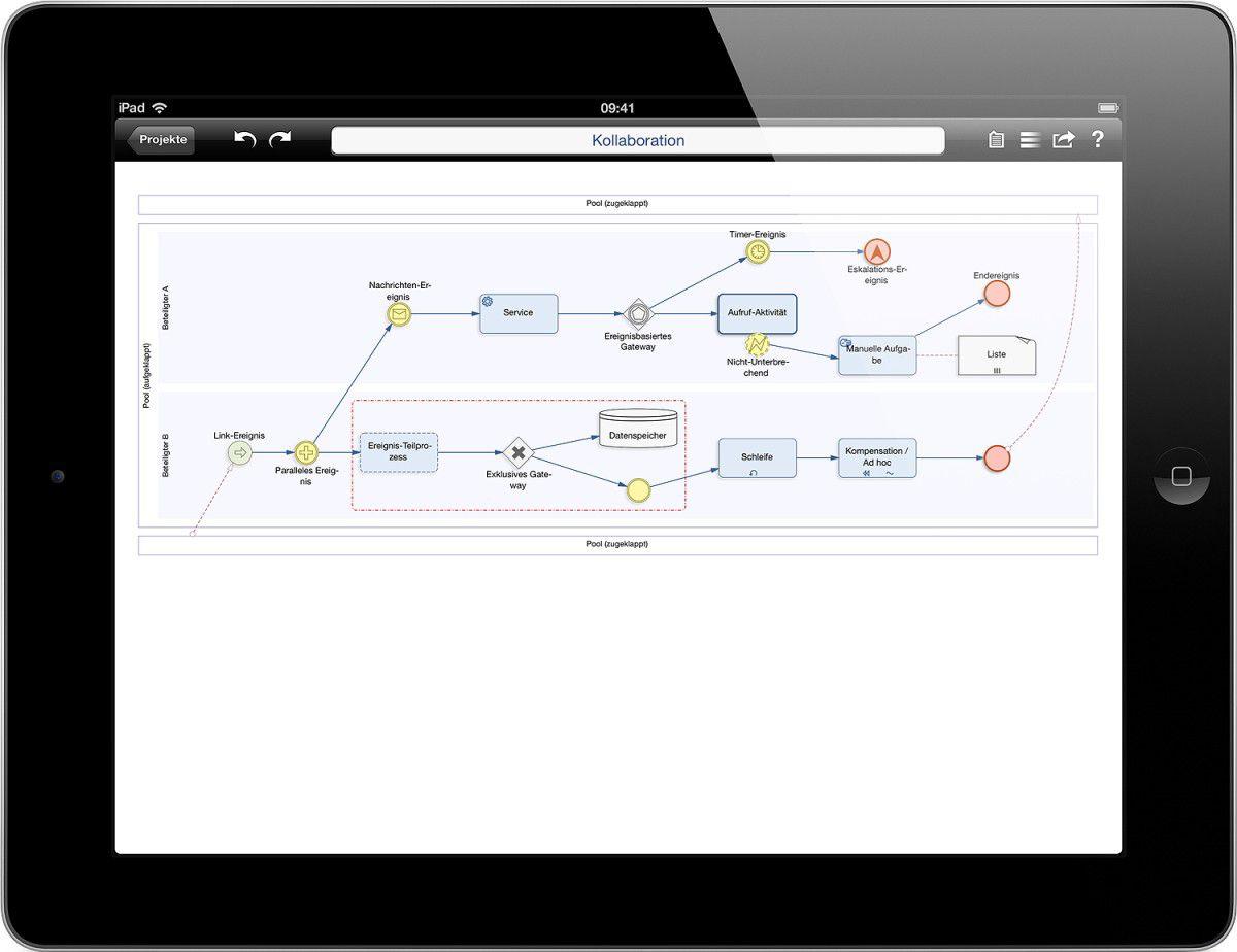 Kleine Helfer: Cubetto BPMN - Geschäftsprozesse auf dem iPad modellieren -  computerwoche.de