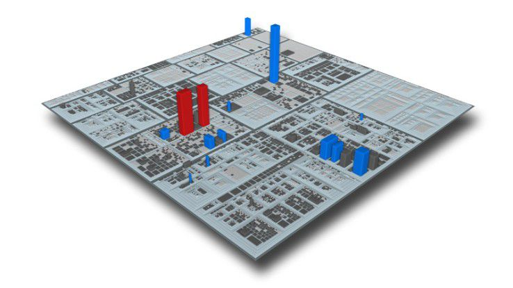 """Softwarekarten"" zeigen den Projektstatus und Probleme."