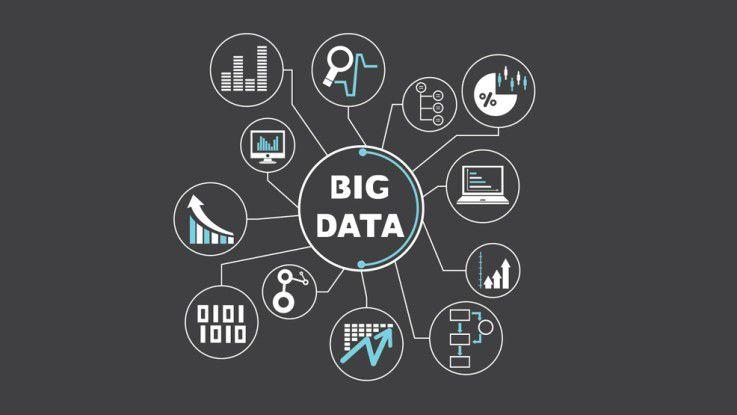 """Große Datenmengen schnell analytisch aufbereiten - das ist das Ziel von """"Big Data""""."""