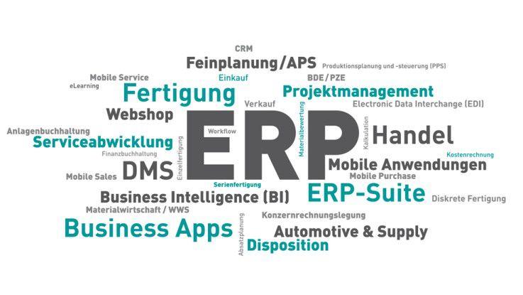 Abas Software ist vor allem im ERP-Geschäft tätig.