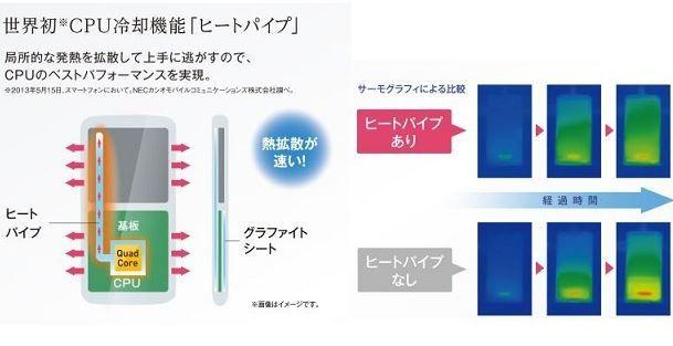 Die Funktionsweise der Wasserkühlung des NEC Medias X06E.