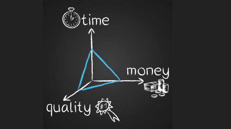Zeit, Qualität und Geld spielen gleichermaßen eine Rolle, wenn es ums Risiko-Management innerhalb von Projekten geht.