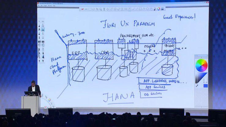 """Sikka erläutert auf der SAP TechEd Vegas 2013 die neue GUI-Lösung """"Fiori""""."""