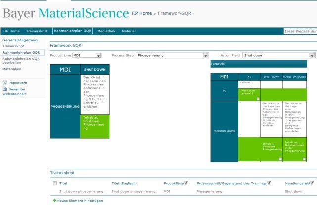 Das gesamte Fachwissen um die Produktionsprozesse in den Werken von Bayer Material Science ist für Trainer und Mitarbeiter über das Portal abrufbar.