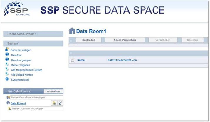 SSP Secure Data Space