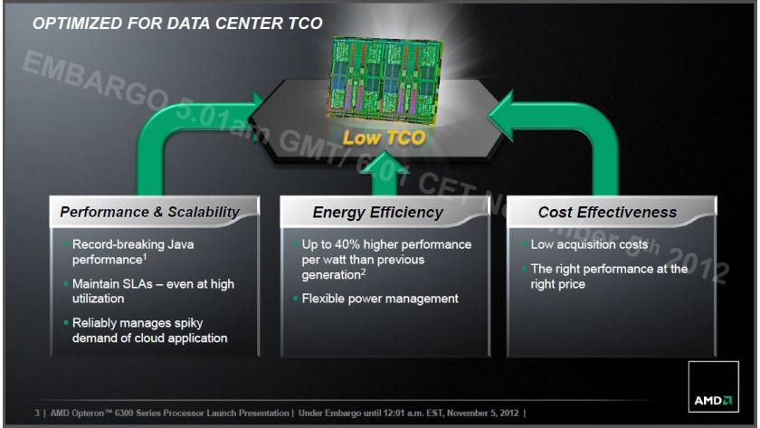 Testsysteme im Detail - Server-Prozessor mit Piledriver