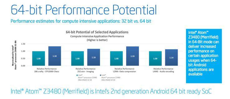 Idealfall: Android-Anwendungen arbeiten als 64-Bit-Version um bis zu 34 Prozent schneller als im 32-Bit-Modus.
