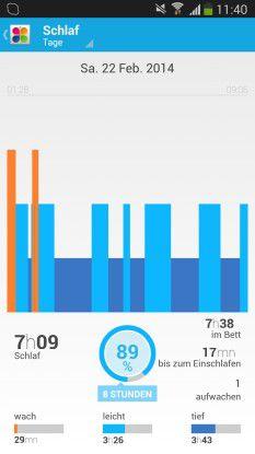 Anhand Ihrer Bewegungen misst das Withings Pulse Ihre Schlafphasen.