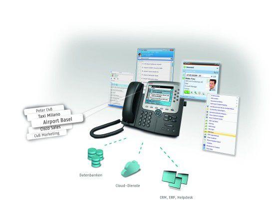 Das IP-Telefon alleine verbessert die Kommunikationsprozesse kaum, erst die Verknüpfung zu den Backend-Systemen bringt den Erfolg.