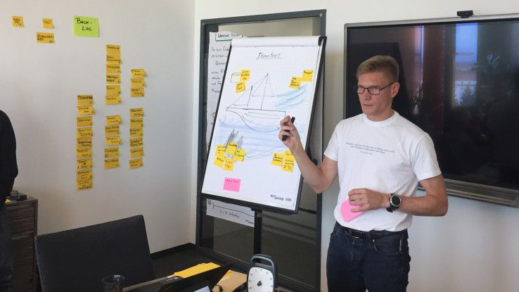 Agiler Workshop in München: Scrum für Einsteiger