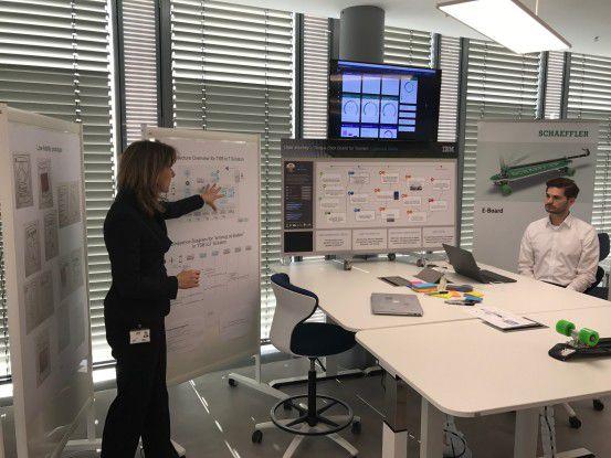 Neue Formen der Zusammenarbeit mit Postits und intelligenten Whiteboards.
