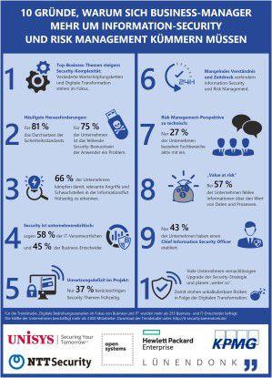 10 Gründe, warum sich Business Manager mehr um Information Security und Risk Management kümmern müssen