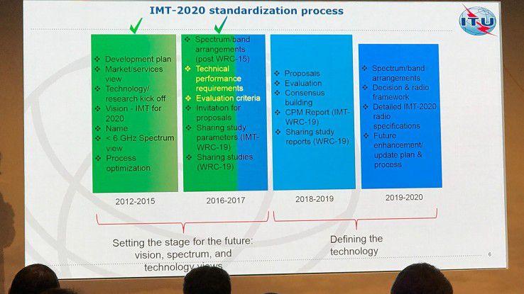 ITU: Die Roadmap zur 5G-Einführung