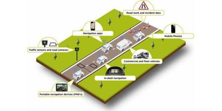Die Datenquellen für TomTom Traffic. Alfa Romeo, Renault, Daimler, Lexus, Fiat, Lancia, Mazda, Abarth, Toyota und Audi verwenden laut TomTom in ausgewählten Fahrzeugen ihrer Flotten TomTom Traffic.