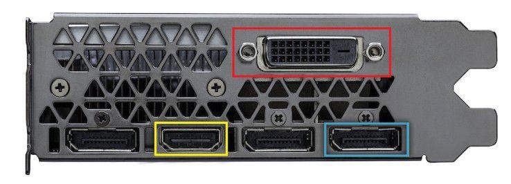 Die Videoschnittstellen im Überblick: DVI (rot), HDMI (gelb) und Displayport (blau). Nicht im Bild ist der veraltete, analoge VGA-Anschluss.