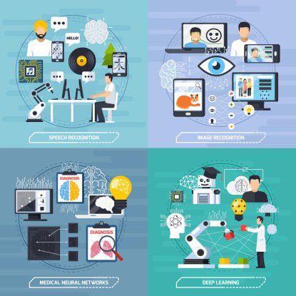 Cognitive Computing verarbeitet verschiedenartige Informationen durch die Kombination maschineller Lernverfahren, Sprach- und Bilderkennung.
