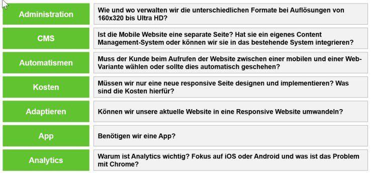 Typische Kundenfragestellungen an das Webdesign.