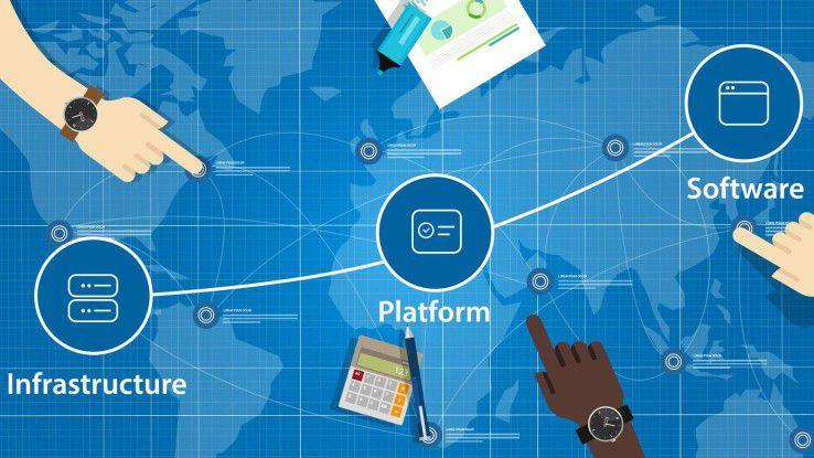 Auf Cloud-basierten Development-Plattformen können Unternehmen Anwendungen entwickeln, betreiben und verwalten.