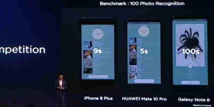 Für 100 Fotos braucht die Bilderkennung beim Mate 10 Pro nur 5 Sekunden und ist der Konkurrenz damit überlegen