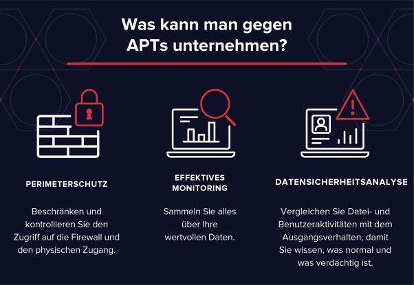 Nur mit einem mehrschichtigen Sichereitsansatz kann man sich vor APTs schützen.