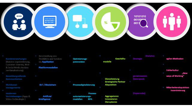 Digital Transformation - cover