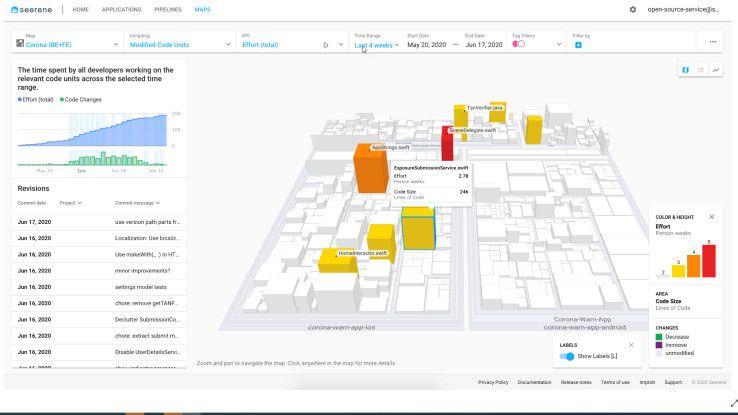 Sowohl bezüglich der Qualität des Quellcodes als auch der Software Factory macht die Corona-Warn-App auf der Digital Engineering-Plattform von Seerene einen guten Eindruck.