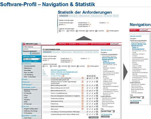 Matchmaking-Datenbank-Software