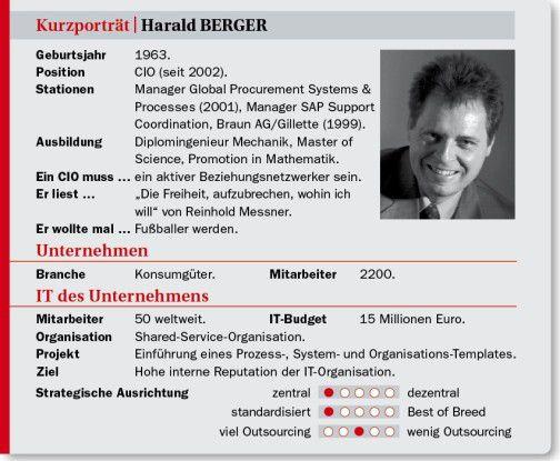 Harald Berger auf einen Blick: Stationen, Ansichten, Projekte.