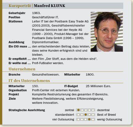 Manfred Klunk auf einen Blick: Stationen, Ansichten, Projekte.