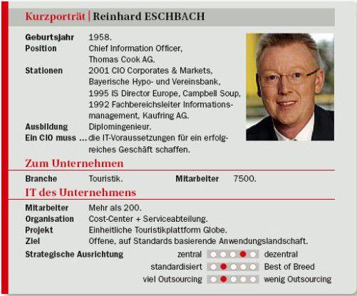 Reinhard Eschbach auf einen Blick: Stationen, Projekte, Ansichten.
