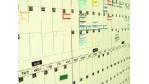 Sourcing: Warum gute Planung so wichtig ist