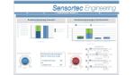 T-Systems hat getestet: Wie gut sind die Analysewerkzeuge von SAP? - Foto: T-Systems
