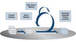 Agile Softwareentwicklung: Scrum - das Rahmenwerk - Foto: BQI