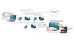 RSA Conference 2013: Symantec entdeckt fehlendes Stuxnet-Puzzleteil - Foto: Cisco