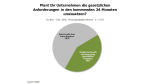 In Versorgungsunternehmen: IT-Umsetzung rechtlicher Vorgaben - Foto: RAAD Research