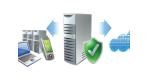 Microsoft SBS 2011 im Test: Microsoft renoviert die Server-Suite - Foto: Microsoft, SBS 2011
