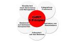 Neuer Entwurf: CoBIT 5 - Rahmen für die IT-Governance