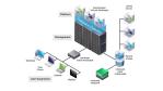 Desktop-Virtualisierung mit VDI: Microsoft, VMware und Citrix im Test - Foto: VMware