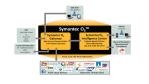 Security aus der Cloud : Symantec betreibt Single Sign-on als Dienst - Foto: Symantec