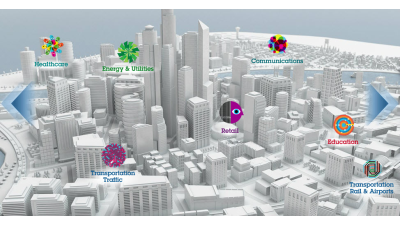 Smart Cities, E-Health: Wo E-Government schon funktioniert - Foto: IBM
