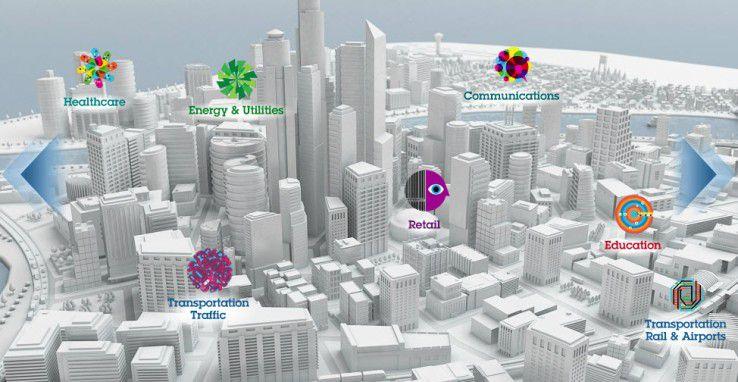Smart Cities? Während Europa noch diskutiert ist der Rollout in Asien in vollem Gange,