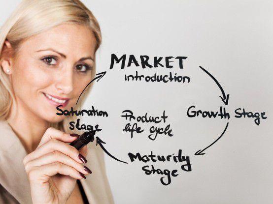 Das Management von Produktlebenszyklen erstreckt sich über die gesamte Wertschöpfungskette.