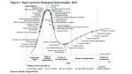 Emerging Technologies 2012: Gartner stellt neuen Hype Cycle vor - Foto: Gartner