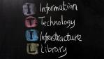 ITIL, CoBIT, Togaf & Co.: Die Grenzen von ITIL - Foto: Raywoo, Fotolia.com