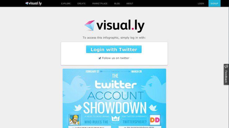 Visua.ly zaubert aus Social-Media-Statistiken geniale Infografiken.